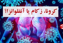 تصویر از تفاوت «کرونا»، «زکام» و «آنفلوآنزا» چیست؟